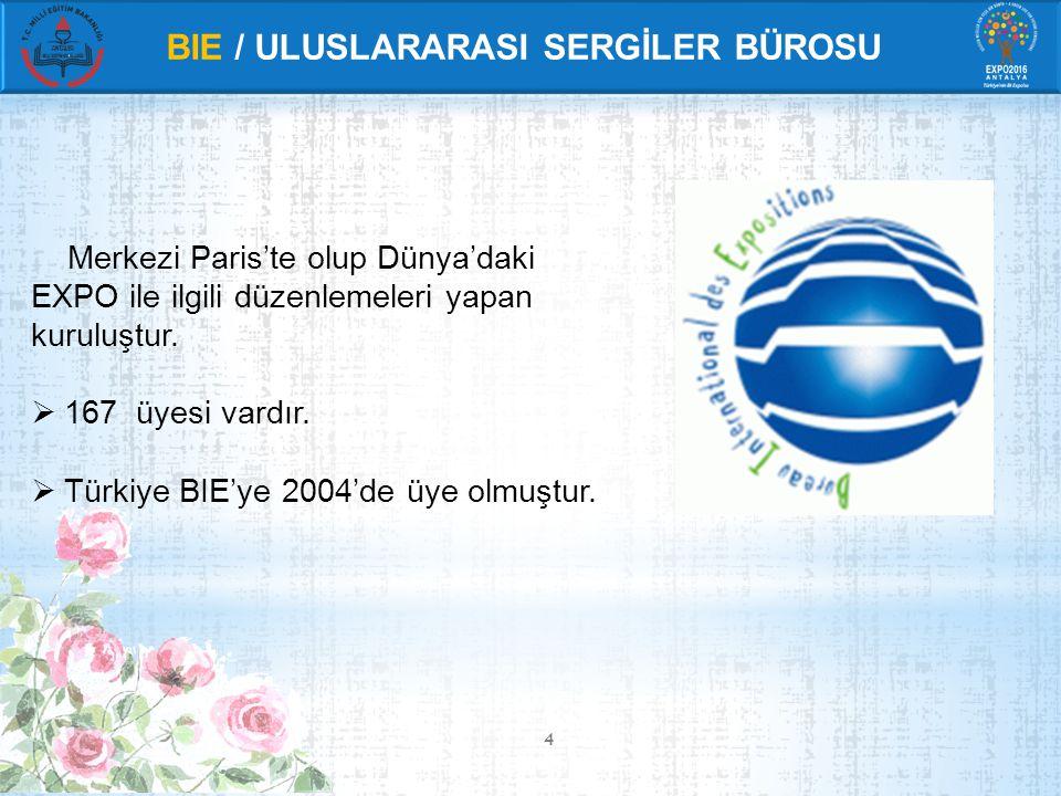 BIE / ULUSLARARASI SERGİLER BÜROSU Merkezi Paris'te olup Dünya'daki EXPO ile ilgili düzenlemeleri yapan kuruluştur.