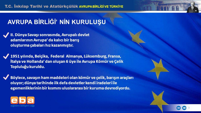 T.C. İnkılap Tarihi ve Atatürkçülük AVRUPA BİRLİĞİ VE TÜRKİYE 3 II. Dünya Savaşı sonrasında, Avrupalı devlet adamlarının Avrupa' da kalıcı bir barış o