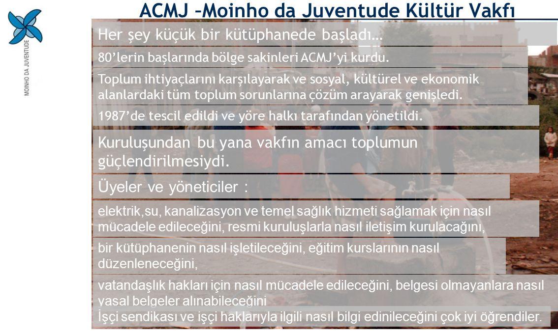 ACMJ –Moinho da Juventude Kültür Vakfı 80'lerin başlarında bölge sakinleri ACMJ'yi kurdu. elektrik,su, kanalizasyon ve temel sağlık hizmeti sağlamak i