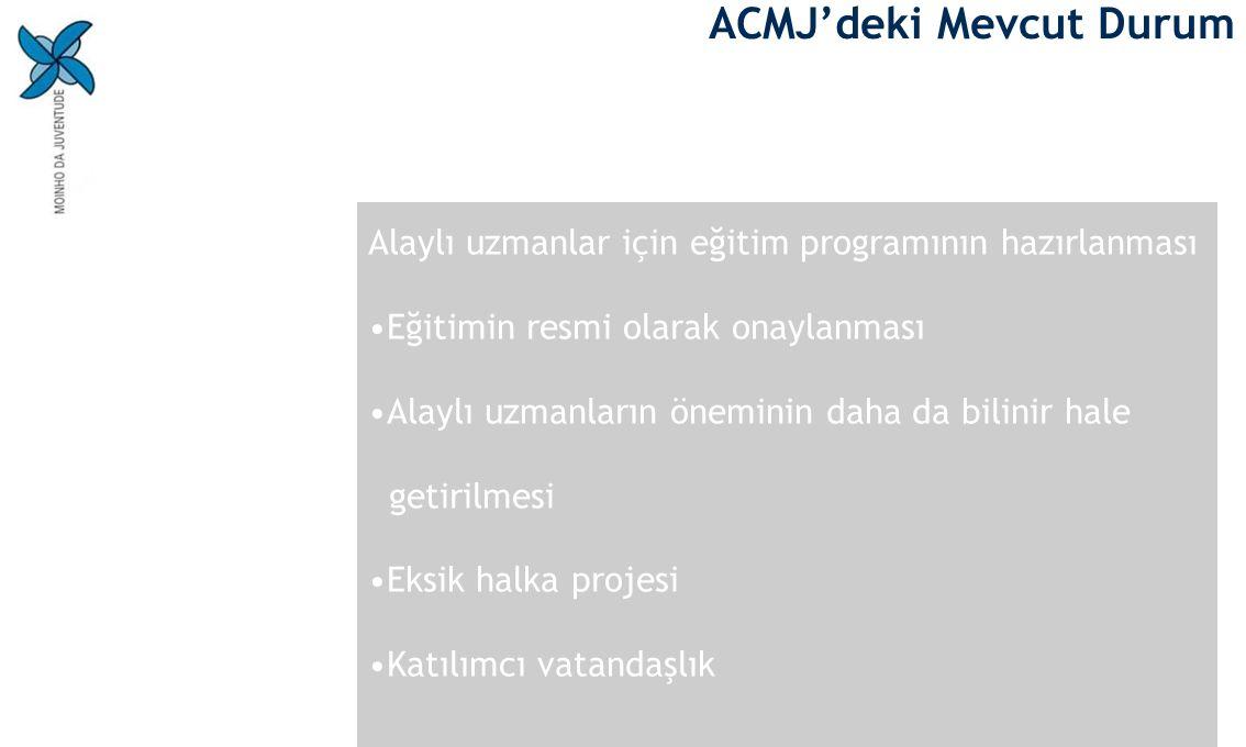 ACMJ'deki Mevcut Durum Alaylı uzmanlar için eğitim programının hazırlanması Eğitimin resmi olarak onaylanması Alaylı uzmanların öneminin daha da bilinir hale getirilmesi Eksik halka projesi Katılımcı vatandaşlık