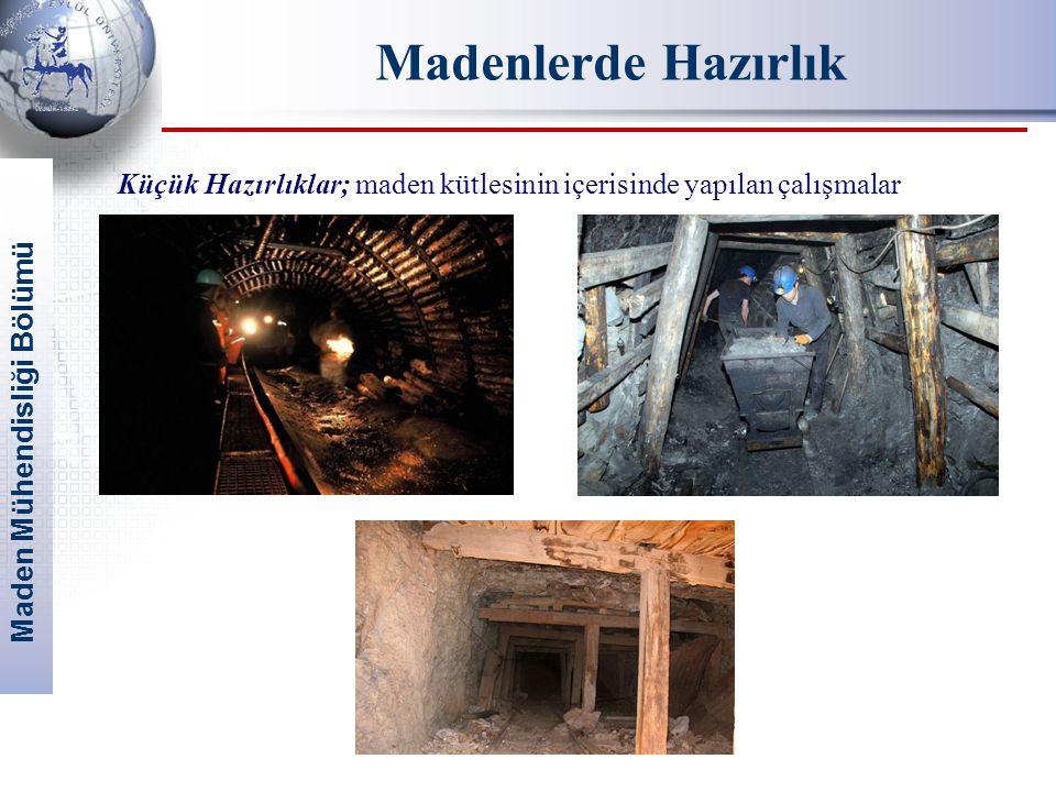 Maden Mühendisliği Bölümü Madenlerde Hazırlık Küçük Hazırlıklar; maden kütlesinin içerisinde yapılan çalışmalar