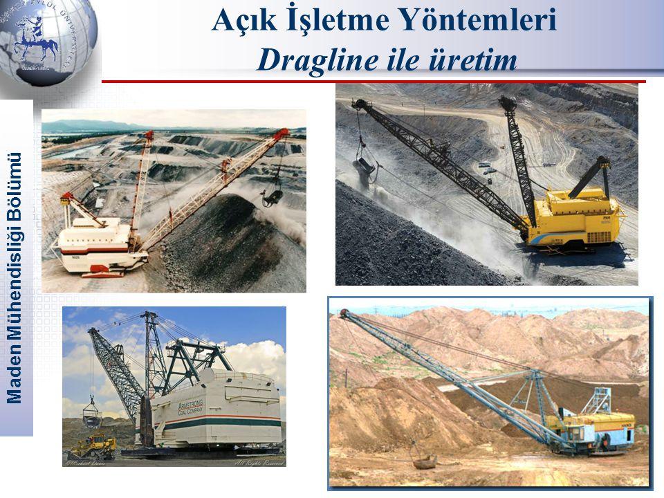 Maden Mühendisliği Bölümü Açık İşletme Yöntemleri Dragline ile üretim