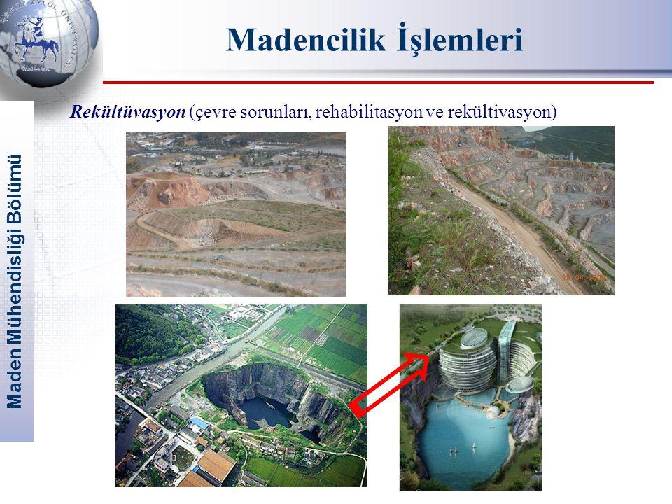 Maden Mühendisliği Bölümü Açık İşletme Yöntemleri Orijinal topoğrafya Basamak şevi Basamak düzlüğü Kazanılan Cevher Dekapaj Kazılmayan kayaç