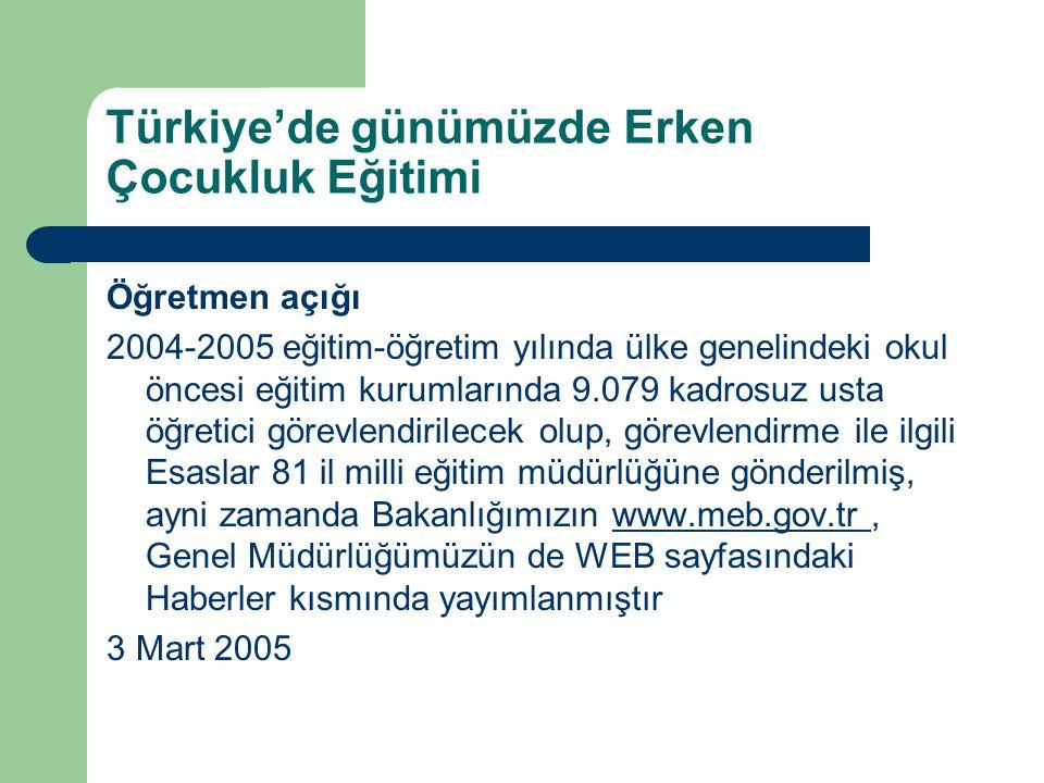 Türkiye'de günümüzde Erken Çocukluk Eğitimi Öğretmen açığı 2004-2005 eğitim-öğretim yılında ülke genelindeki okul öncesi eğitim kurumlarında 9.079 kadrosuz usta öğretici görevlendirilecek olup, görevlendirme ile ilgili Esaslar 81 il milli eğitim müdürlüğüne gönderilmiş, ayni zamanda Bakanlığımızın www.meb.gov.tr, Genel Müdürlüğümüzün de WEB sayfasındaki Haberler kısmında yayımlanmıştırwww.meb.gov.tr 3 Mart 2005