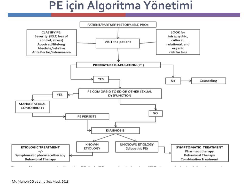 Mc Mahon CG et al., J Sex Med, 2013 PE için Algoritma Yönetimi
