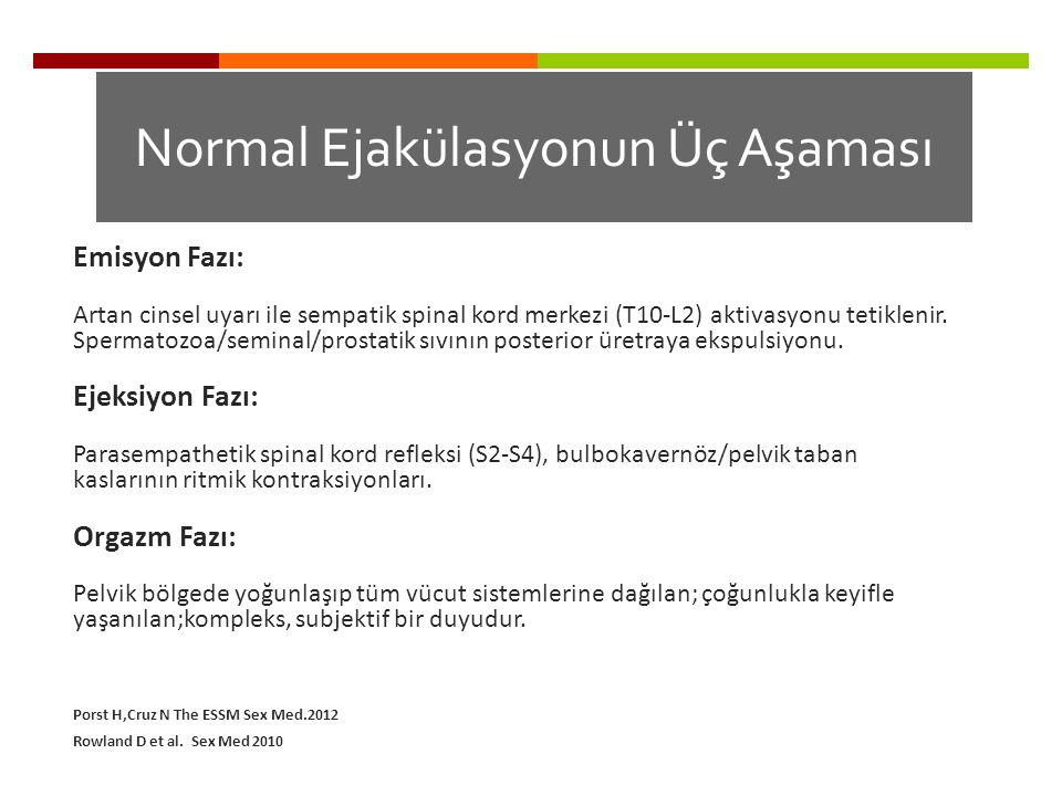 Normal Ejakülasyonun Üç Aşaması Emisyon Fazı: Artan cinsel uyarı ile sempatik spinal kord merkezi (T10-L2) aktivasyonu tetiklenir. Spermatozoa/seminal