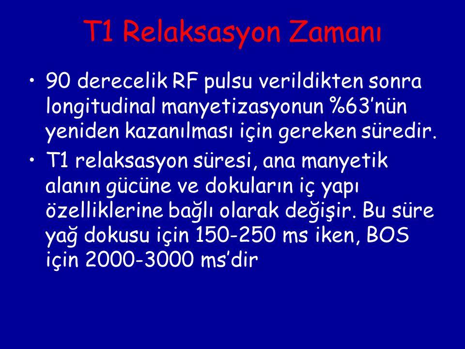 T1 Relaksasyon Zamanı 90 derecelik RF pulsu verildikten sonra longitudinal manyetizasyonun %63'nün yeniden kazanılması için gereken süredir.
