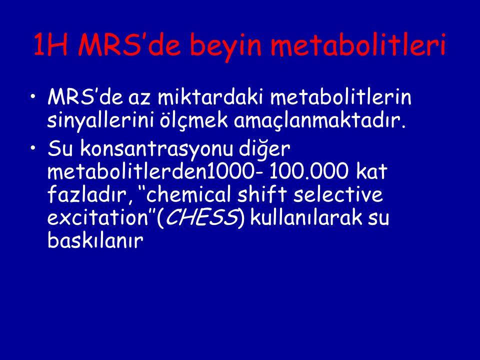 1H MRS'de beyin metabolitleri MRS'de az miktardaki metabolitlerin sinyallerini ölçmek amaçlanmaktadır. Su konsantrasyonu diğer metabolitlerden1000- 10