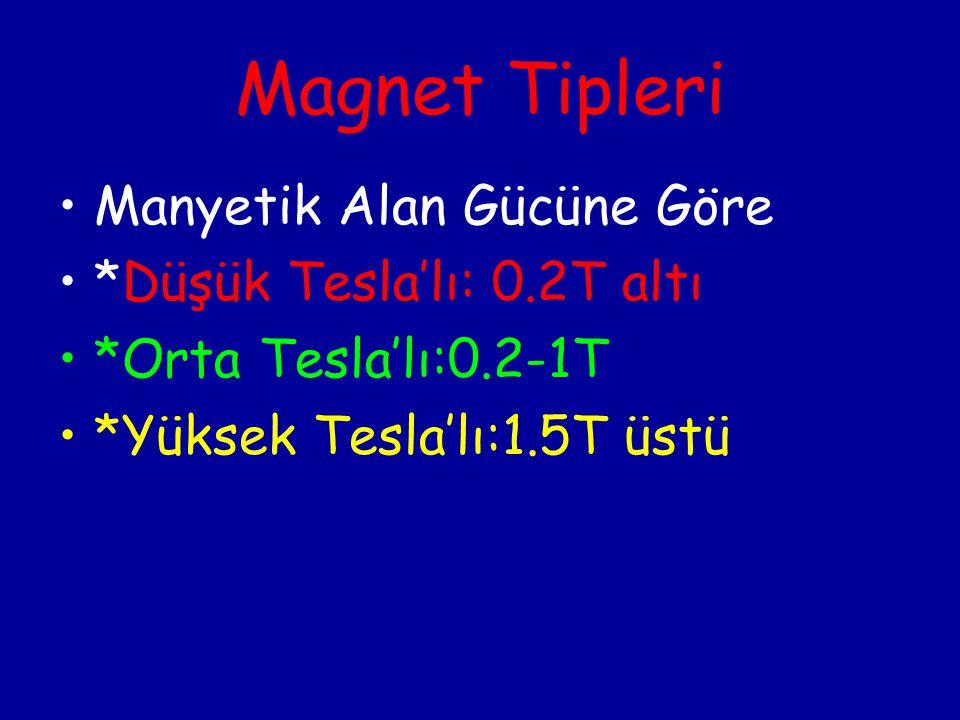 Magnet Tipleri Manyetik Alan Gücüne Göre *Düşük Tesla'lı: 0.2T altı *Orta Tesla'lı:0.2-1T *Yüksek Tesla'lı:1.5T üstü