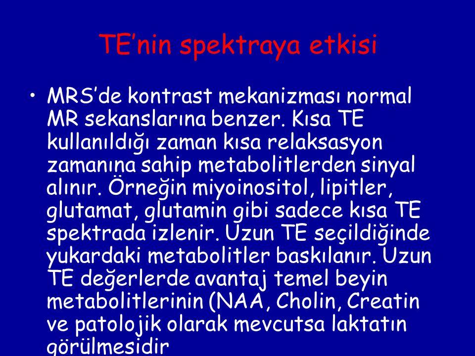 TE'nin spektraya etkisi MRS'de kontrast mekanizması normal MR sekanslarına benzer. Kısa TE kullanıldığı zaman kısa relaksasyon zamanına sahip metaboli