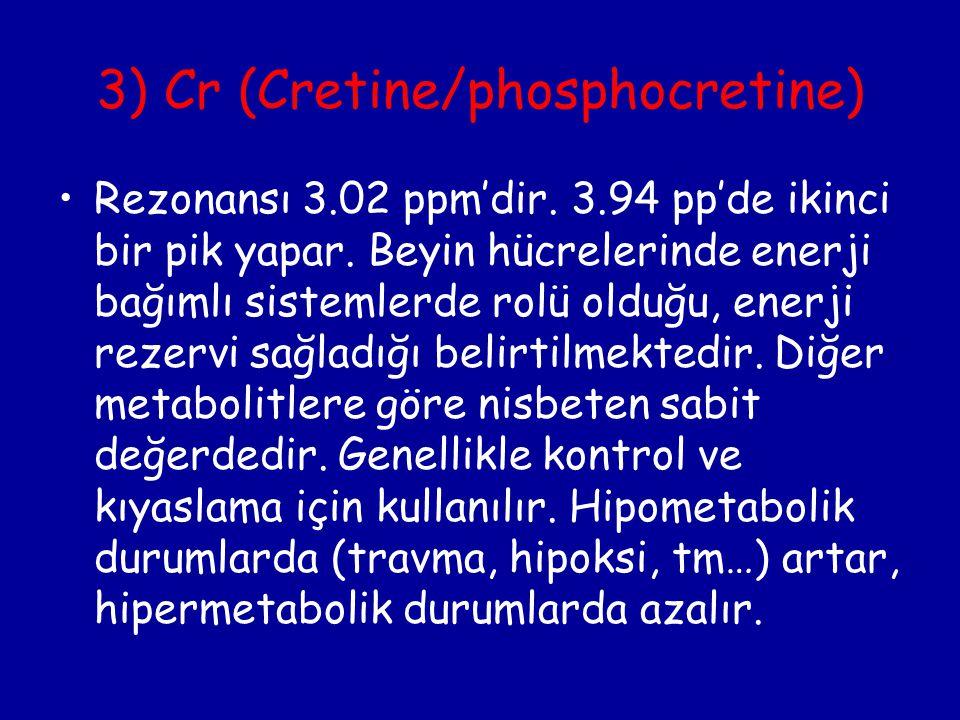 3) Cr (Cretine/phosphocretine) Rezonansı 3.02 ppm'dir. 3.94 pp'de ikinci bir pik yapar. Beyin hücrelerinde enerji bağımlı sistemlerde rolü olduğu, ene