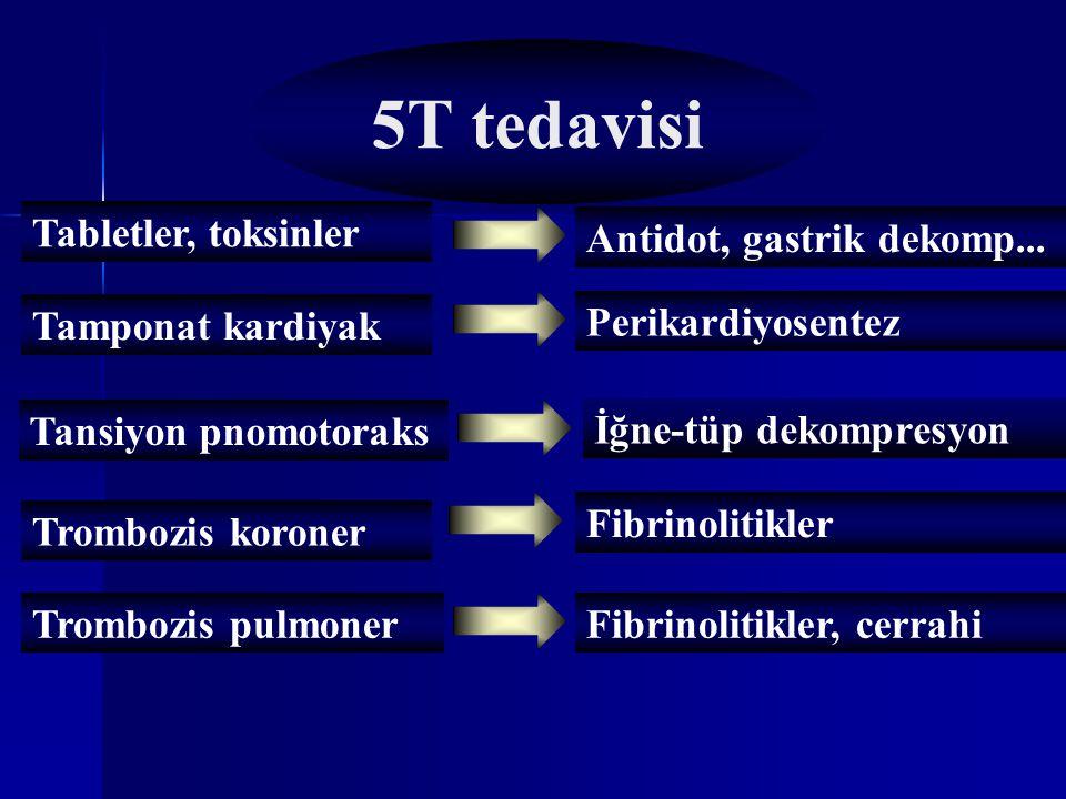 Tabletler, toksinler Antidot, gastrik dekomp... Tansiyon pnomotoraks Trombozis koroner Trombozis pulmoner Perikardiyosentez İğne-tüp dekompresyon Fibr