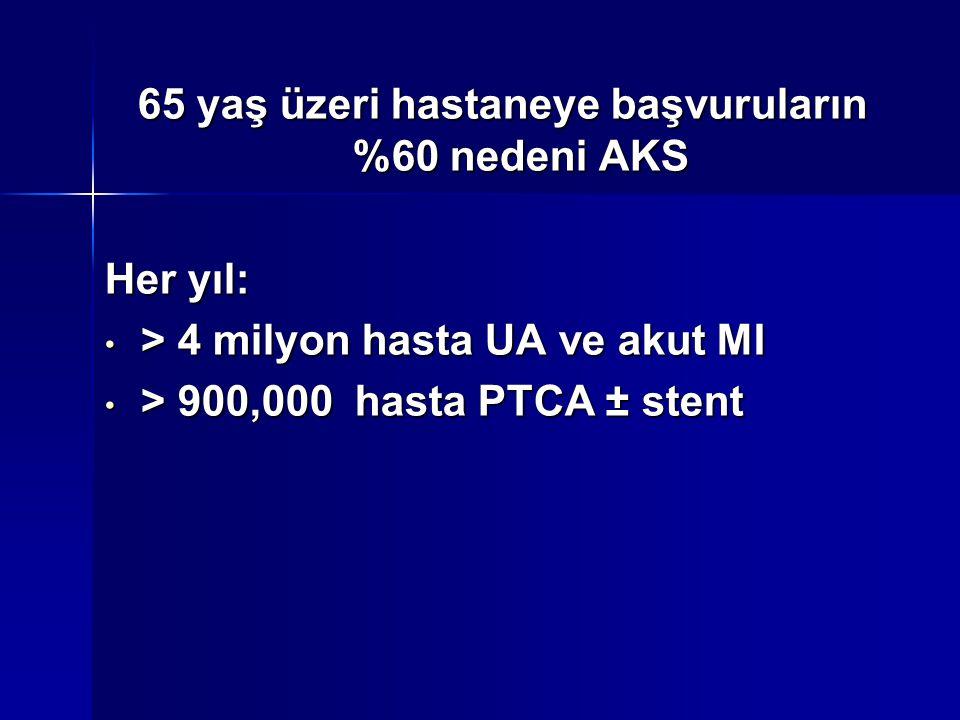 65 yaş üzeri hastaneye başvuruların %60 nedeni AKS Her yıl: > 4 milyon hasta UA ve akut MI > 4 milyon hasta UA ve akut MI > 900,000 hasta PTCA ± stent