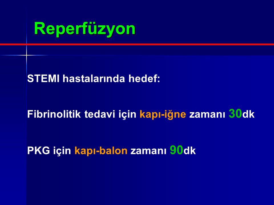 Reperfüzyon STEMI hastalarında hedef: Fibrinolitik tedavi için kapı-iğne zamanı 30 dk PKG için kapı-balon zamanı 90 dk