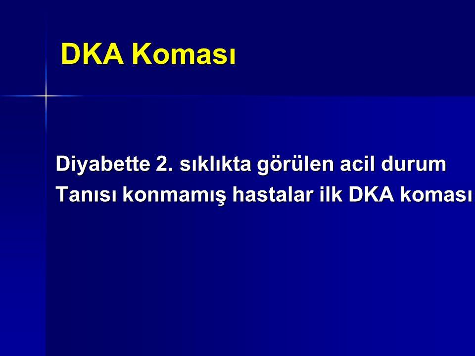 DKA Koması Diyabette 2. sıklıkta görülen acil durum Tanısı konmamış hastalar ilk DKA koması