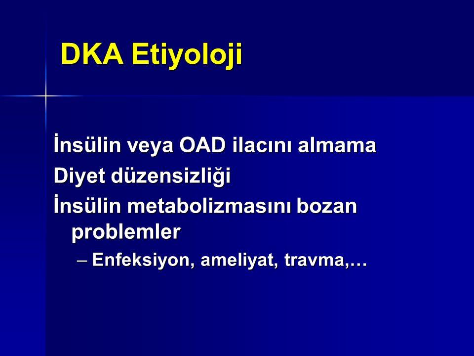 DKA Etiyoloji İnsülin veya OAD ilacını almama Diyet düzensizliği İnsülin metabolizmasını bozan problemler –Enfeksiyon, ameliyat, travma,…