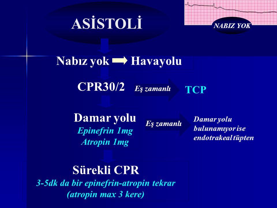 Nabız yok Havayolu Damar yolu Epinefrin 1mg Atropin 1mg Sürekli CPR 3-5dk da bir epinefrin-atropin tekrar (atropin max 3 kere) Eş zamanlı TCP Damar yo