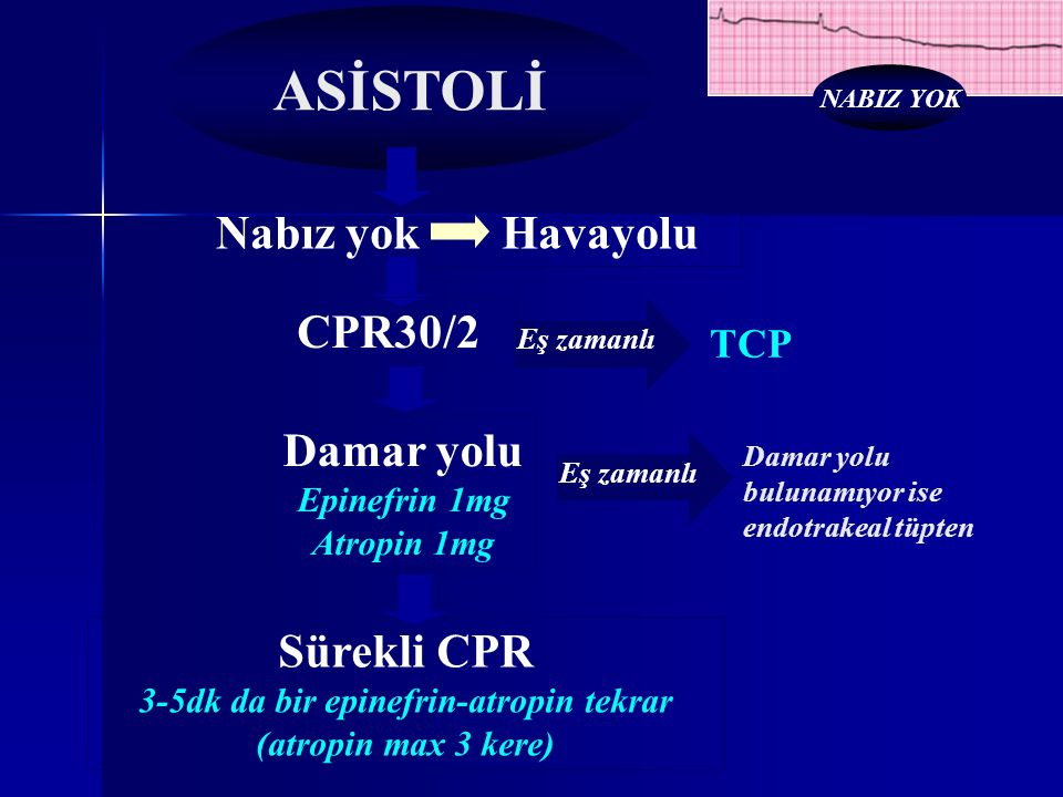 Bilinç Kaybı: Tedavi Ampirik olarak; Tiamin 100mg IV Tiamin 100mg IV Naloksan 2-4mg IV Naloksan 2-4mg IV Dekstroz 50g IV Dekstroz 50g IV