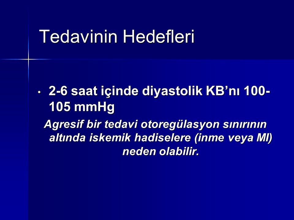 Tedavinin Hedefleri 2-6 saat içinde diyastolik KB'nı 100- 105 mmHg 2-6 saat içinde diyastolik KB'nı 100- 105 mmHg Agresif bir tedavi otoregülasyon sın