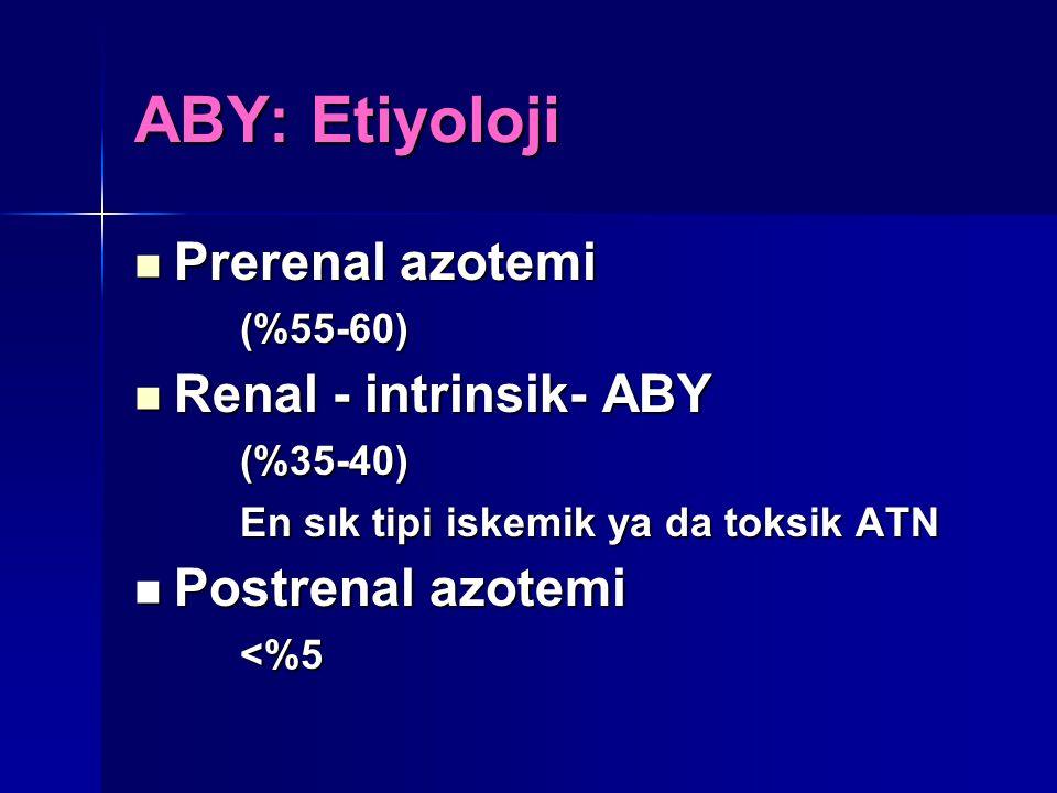 ABY: Etiyoloji Prerenal azotemi Prerenal azotemi(%55-60) Renal - intrinsik- ABY Renal - intrinsik- ABY(%35-40) En sık tipi iskemik ya da toksik ATN Po
