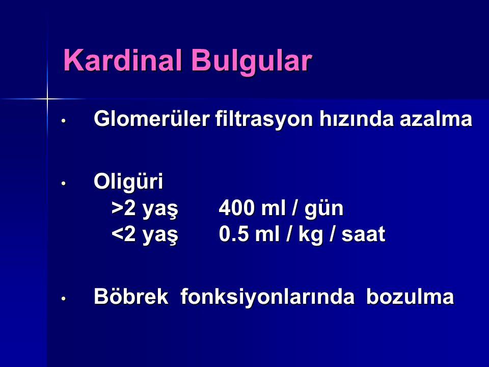 Kardinal Bulgular Glomerüler filtrasyon hızında azalma Glomerüler filtrasyon hızında azalma Oligüri >2 yaş400 ml / gün 2 yaş400 ml / gün <2 yaş0.5 ml