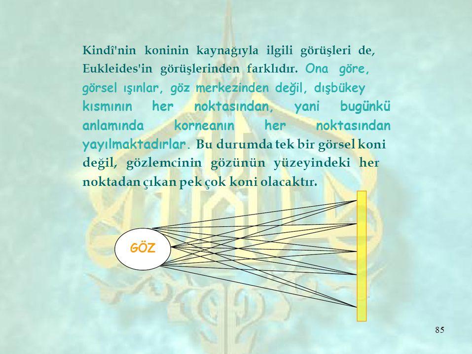 Kindî'nin koninin kaynağıyla ilgili görüşleri de, Eukleides'in görüşlerinden farklıdır. Ona göre, görsel ışınlar, göz merkezinden değil, dışbükey kısm
