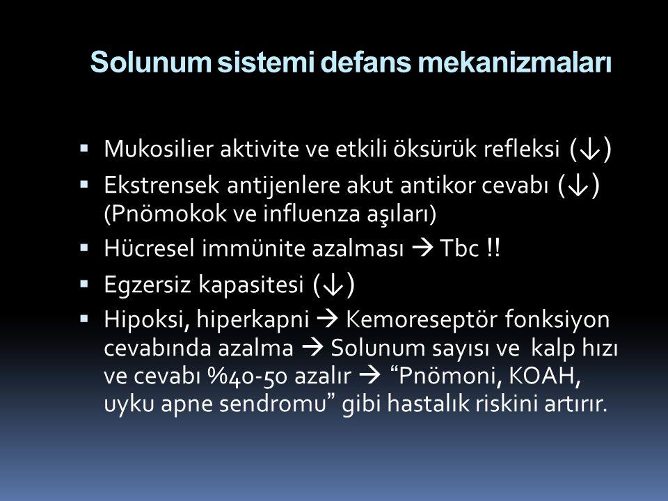 Solunum sistemi defans mekanizmaları  Mukosilier aktivite ve etkili öksürük refleksi ( ↓ )  Ekstrensek antijenlere akut antikor cevabı ( ↓ ) (Pnömok