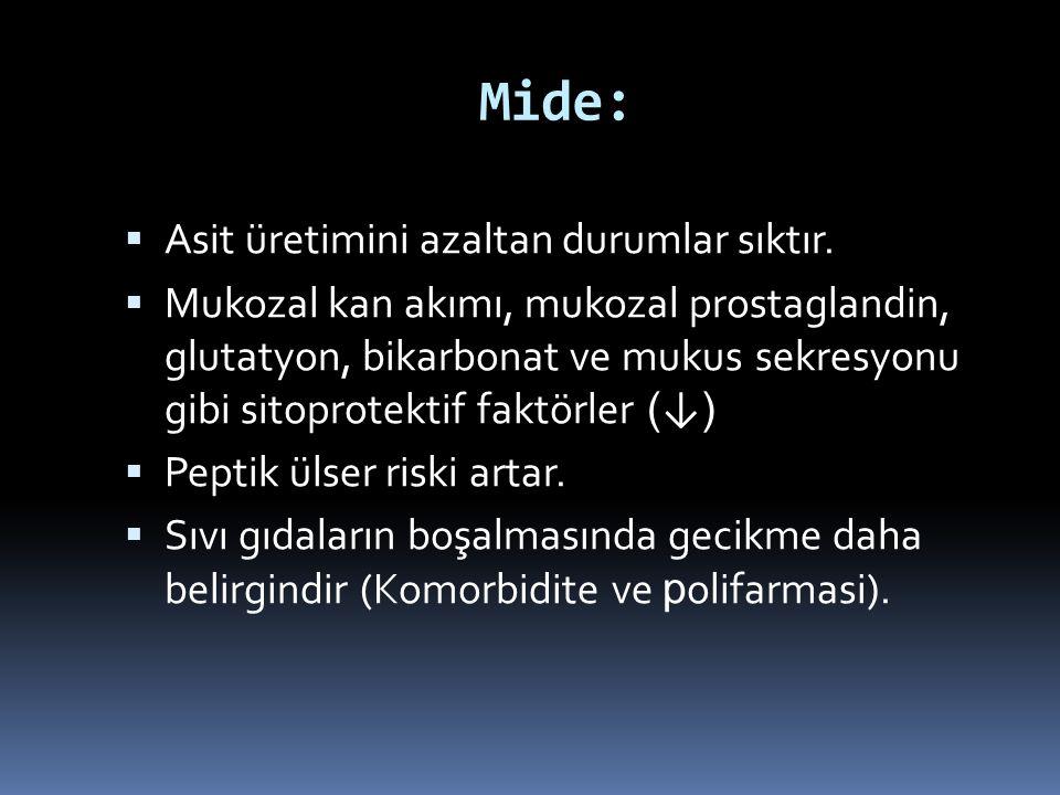 Mide:  Asit üretimini azaltan durumlar sıktır.  Mukozal kan akımı, mukozal prostaglandin, glutatyon, bikarbonat ve mukus sekresyonu gibi sitoprotekt