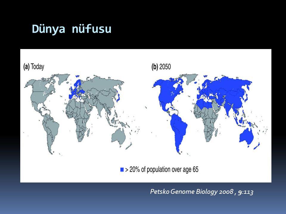 Dünya nüfusu Petsko Genome Biology 2008, 9:113