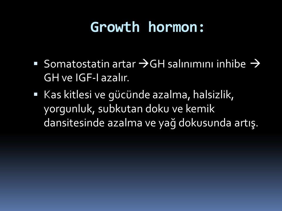 Growth hormon:  Somatostatin artar  GH salınımını inhibe  GH ve IGF-I azalır.  Kas kitlesi ve gücünde azalma, halsizlik, yorgunluk, subkutan doku