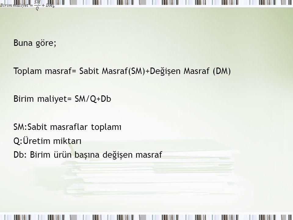 Buna göre; Toplam masraf= Sabit Masraf(SM)+Değişen Masraf (DM) Birim maliyet= SM/Q+Db SM:Sabit masraflar toplamı Q:Üretim miktarı Db: Birim ürün başına değişen masraf