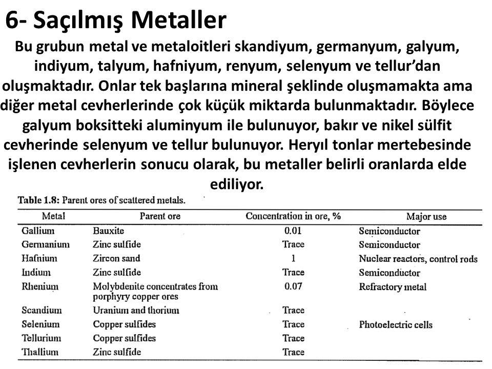 Bu grubun metal ve metaloitleri skandiyum, germanyum, galyum, indiyum, talyum, hafniyum, renyum, selenyum ve tellur'dan oluşmaktadır. Onlar tek başlar