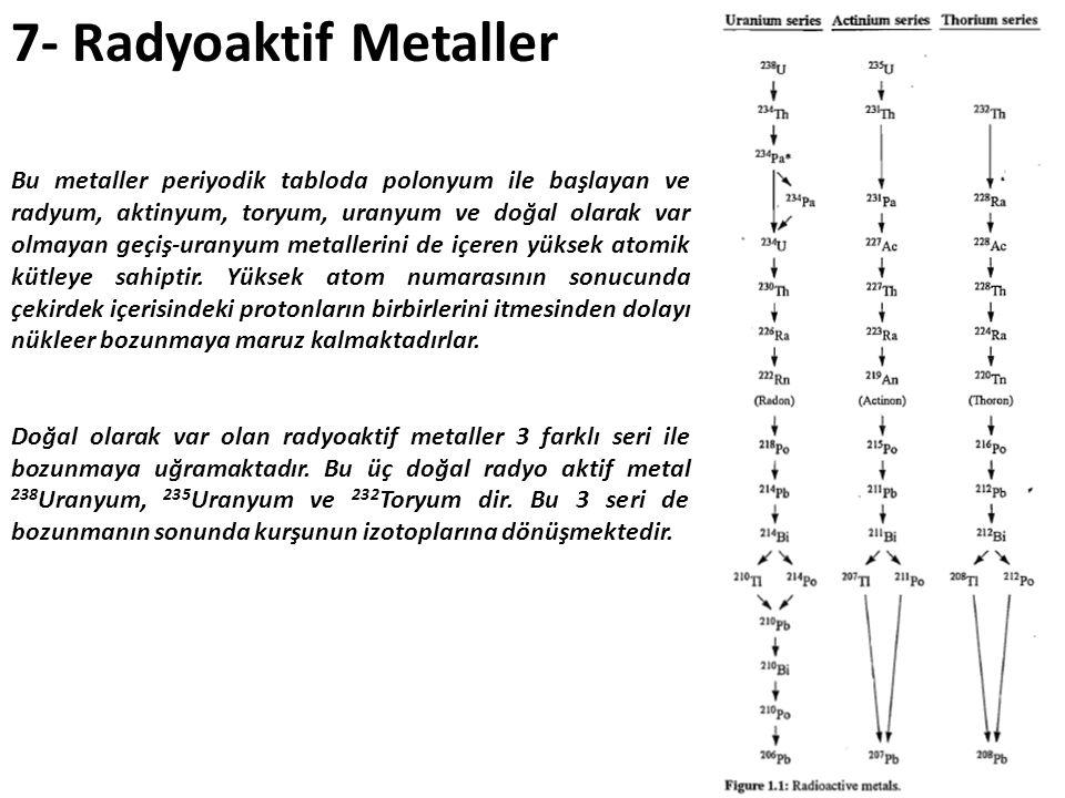 Bu metaller periyodik tabloda polonyum ile başlayan ve radyum, aktinyum, toryum, uranyum ve doğal olarak var olmayan geçiş-uranyum metallerini de içer