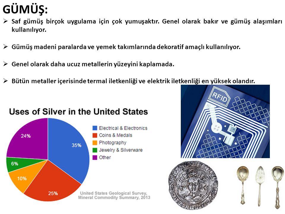 GÜMÜŞ:  Saf gümüş birçok uygulama için çok yumuşaktır. Genel olarak bakır ve gümüş alaşımları kullanılıyor.  Gümüş madeni paralarda ve yemek takımla