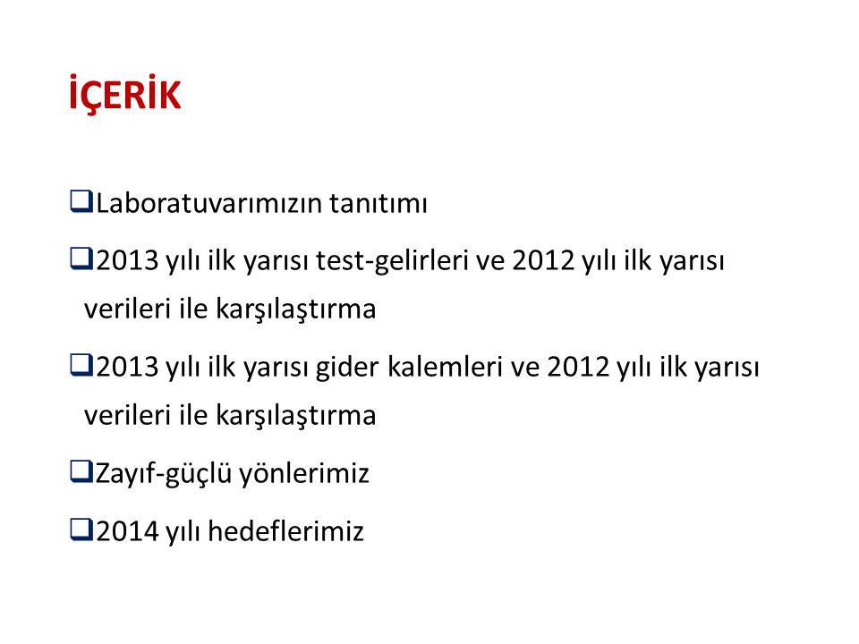 İÇERİK  Laboratuvarımızın tanıtımı  2013 yılı ilk yarısı test-gelirleri ve 2012 yılı ilk yarısı verileri ile karşılaştırma  2013 yılı ilk yarısı gi