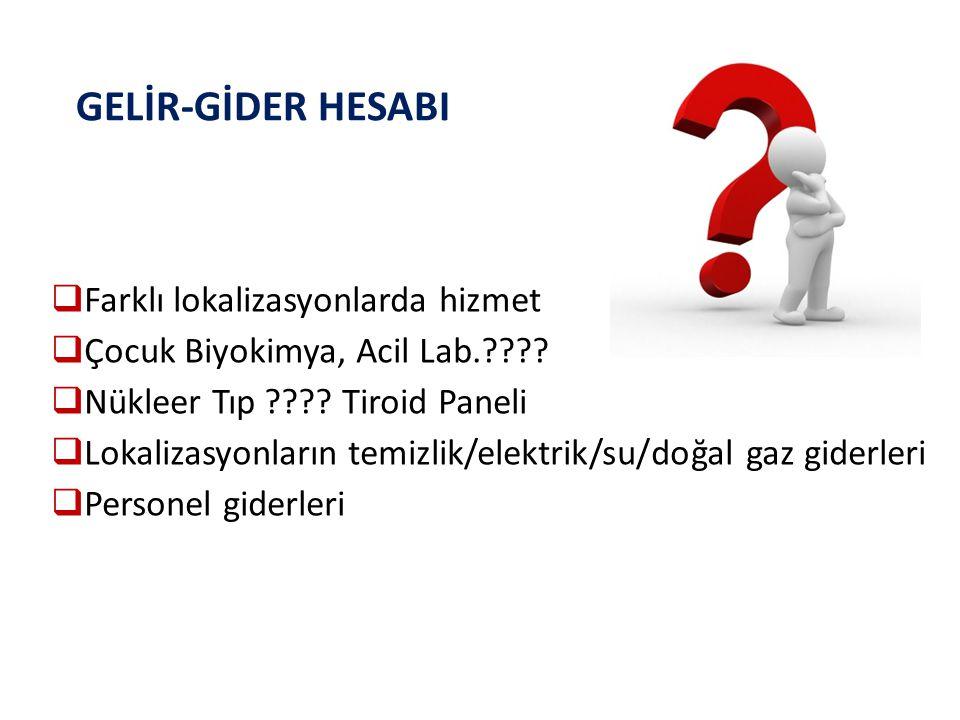 GELİR-GİDER HESABI  Farklı lokalizasyonlarda hizmet  Çocuk Biyokimya, Acil Lab.???.