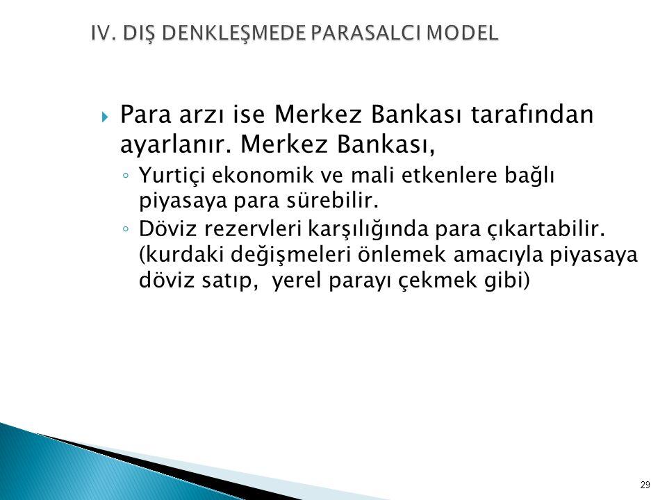  Para arzı ise Merkez Bankası tarafından ayarlanır. Merkez Bankası, ◦ Yurtiçi ekonomik ve mali etkenlere bağlı piyasaya para sürebilir. ◦ Döviz rezer