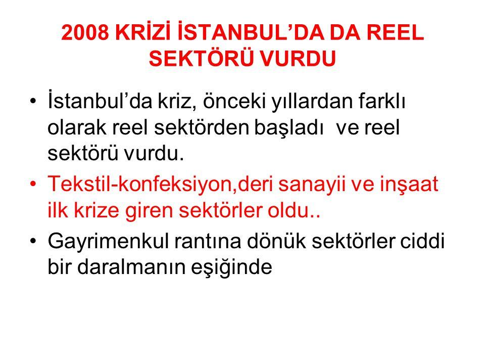 2008 KRİZİ İSTANBUL'DA DA REEL SEKTÖRÜ VURDU İstanbul'da kriz, önceki yıllardan farklı olarak reel sektörden başladı ve reel sektörü vurdu. Tekstil-ko