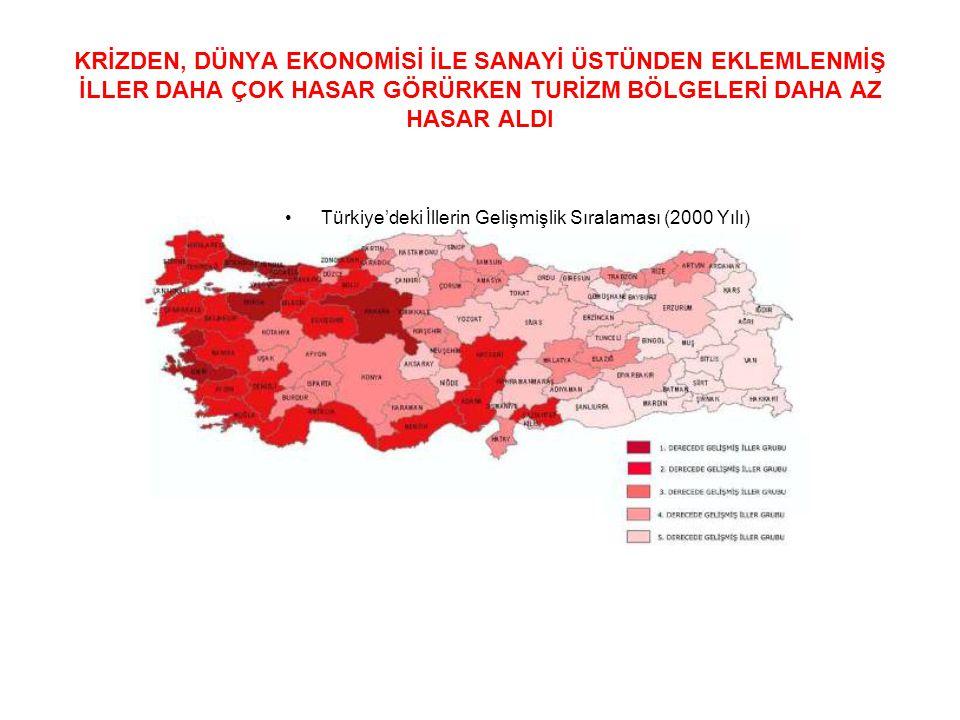 KRİZDEN, DÜNYA EKONOMİSİ İLE SANAYİ ÜSTÜNDEN EKLEMLENMİŞ İLLER DAHA ÇOK HASAR GÖRÜRKEN TURİZM BÖLGELERİ DAHA AZ HASAR ALDI Türkiye'deki İllerin Gelişmişlik Sıralaması (2000 Yılı)