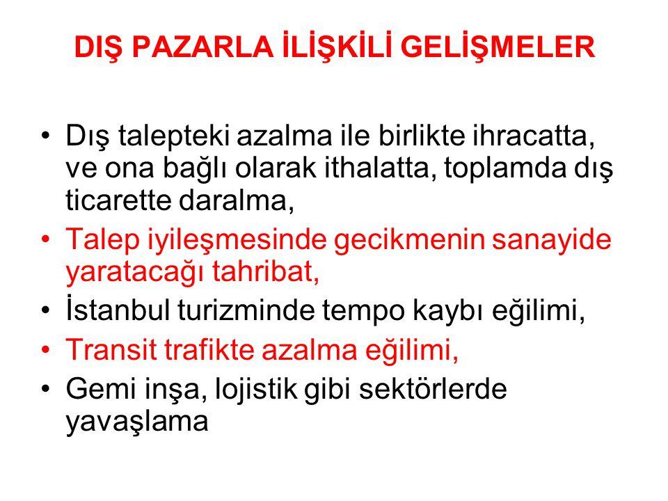 DIŞ PAZARLA İLİŞKİLİ GELİŞMELER Dış talepteki azalma ile birlikte ihracatta, ve ona bağlı olarak ithalatta, toplamda dış ticarette daralma, Talep iyileşmesinde gecikmenin sanayide yaratacağı tahribat, İstanbul turizminde tempo kaybı eğilimi, Transit trafikte azalma eğilimi, Gemi inşa, lojistik gibi sektörlerde yavaşlama