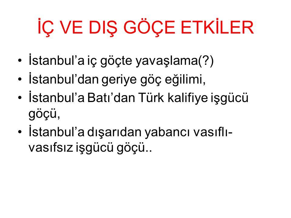 İÇ VE DIŞ GÖÇE ETKİLER İstanbul'a iç göçte yavaşlama( ) İstanbul'dan geriye göç eğilimi, İstanbul'a Batı'dan Türk kalifiye işgücü göçü, İstanbul'a dışarıdan yabancı vasıflı- vasıfsız işgücü göçü..