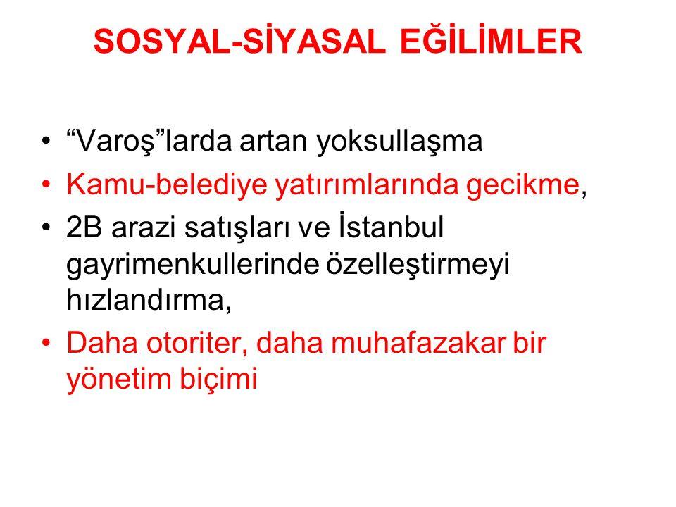 SOSYAL-SİYASAL EĞİLİMLER Varoş larda artan yoksullaşma Kamu-belediye yatırımlarında gecikme, 2B arazi satışları ve İstanbul gayrimenkullerinde özelleştirmeyi hızlandırma, Daha otoriter, daha muhafazakar bir yönetim biçimi