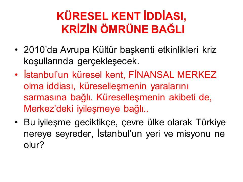 KÜRESEL KENT İDDİASI, KRİZİN ÖMRÜNE BAĞLI 2010'da Avrupa Kültür başkenti etkinlikleri kriz koşullarında gerçekleşecek. İstanbul'un küresel kent, FİNAN