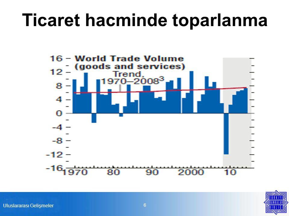 Ticaret hacminde toparlanma 6 Uluslararası Gelişmeler