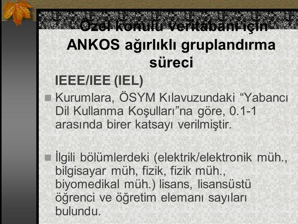 """Özel konulu veritabanı için ANKOS ağırlıklı gruplandırma süreci IEEE/IEE (IEL) Kurumlara, ÖSYM Kılavuzundaki """"Yabancı Dil Kullanma Koşulları""""na göre,"""