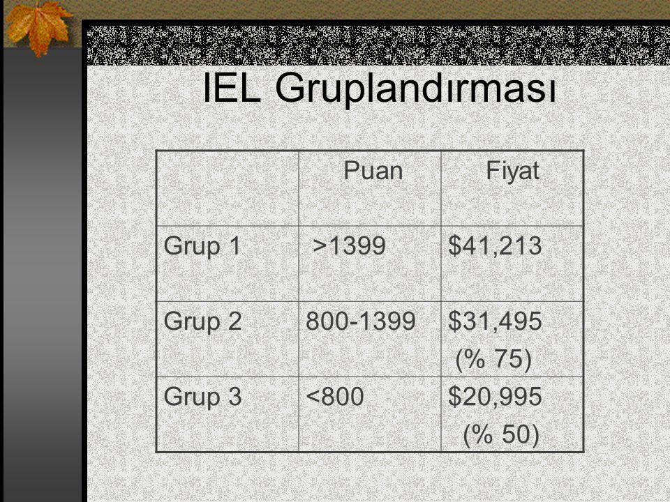 IEL Gruplandırması PuanFiyat Grup 1 >1399$41,213 Grup 2800-1399$31,495 (% 75) Grup 3<800$20,995 (% 50)