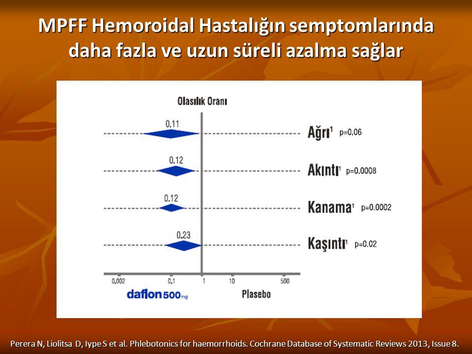 MPFF Hemoroidal Hastalığın semptomlarında daha fazla ve uzun süreli azalma sağlar Perera N, Liolitsa D, Iype S et al. Phlebotonics for haemorrhoids. C