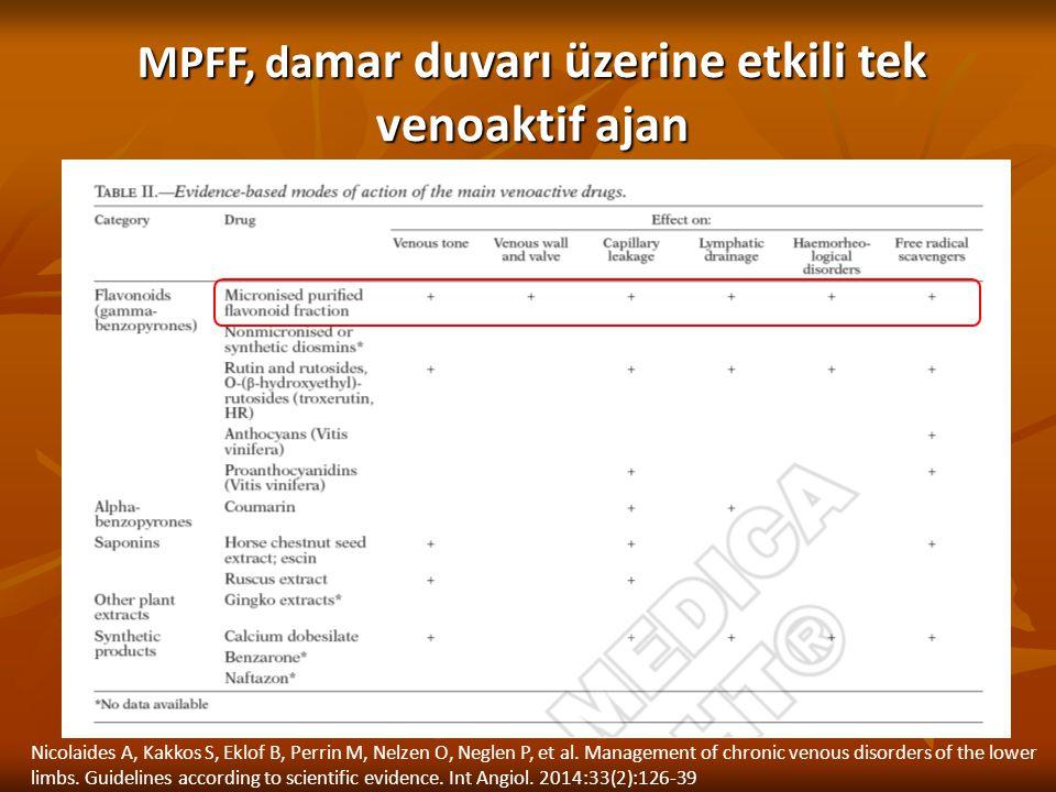 MPFF, da mar duvarı üzerine etkili tek venoaktif ajan Nicolaides A, Kakkos S, Eklof B, Perrin M, Nelzen O, Neglen P, et al.