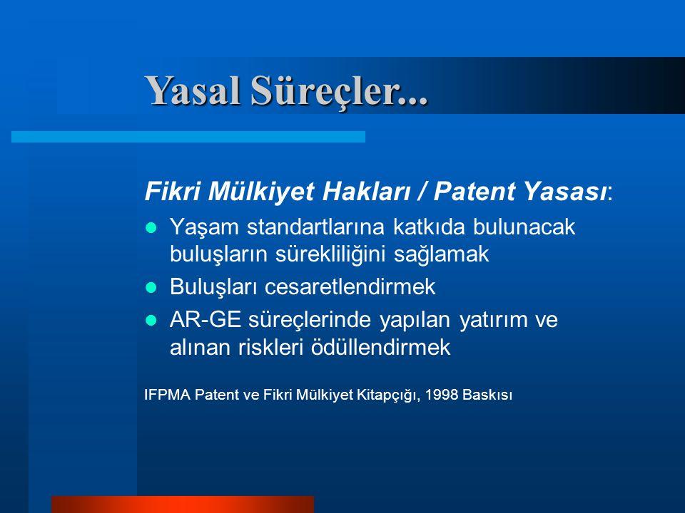 Fikri Mülkiyet Hakları / Patent Yasası: Yaşam standartlarına katkıda bulunacak buluşların sürekliliğini sağlamak Buluşları cesaretlendirmek AR-GE süre