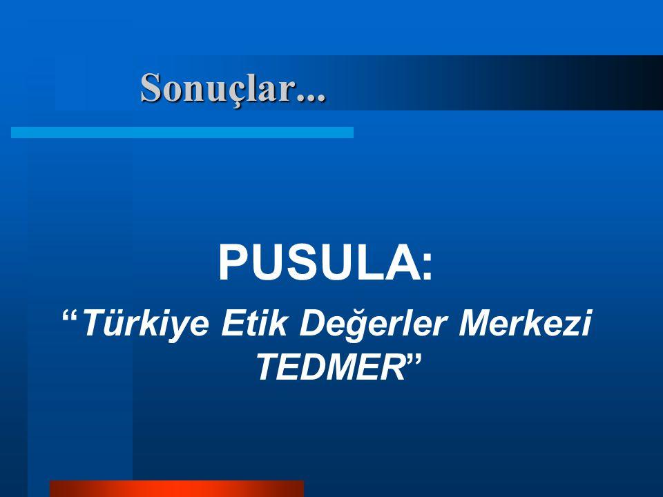 """PUSULA: """"Türkiye Etik Değerler Merkezi TEDMER"""" Sonuçlar..."""